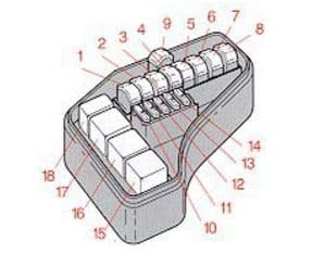 Volvo v70 - fuse box -  main box