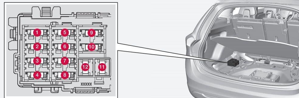 Volvo XC60 - fuse box - trunk/'cargo area