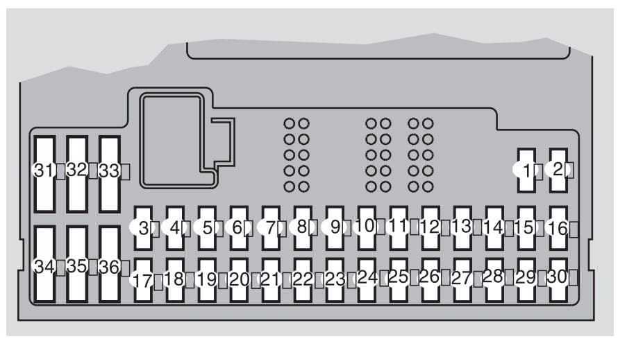 Volvo XC70 - fuse box - passenger compartment