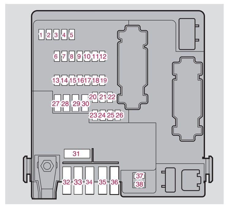 Volvo XC90 - fuse box - cargo compartment