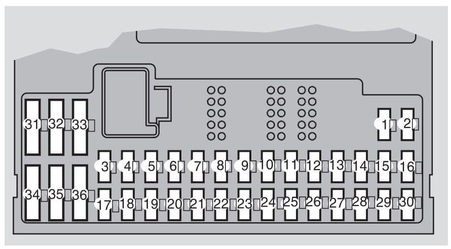 Volvo XC90 - fuse box -  passenger compartment